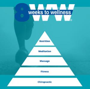 8ww pyramid